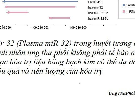 mir-32 plasma mir 32 trong huyet tuong o benh nhan ung thu phoi khong phai te bao nho