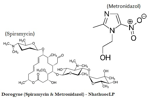 Dorogyne (Spiramycin & Metronidazol) - NhathuocLP