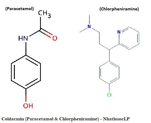 Coldacmin (Paracetamol & Chlorpheniramine) - NhathuocLP