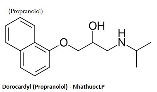 Dorocardyl (Propranolol) - NhathuocLP
