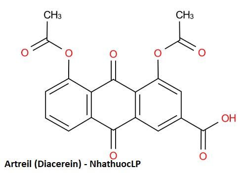 Artreil (Diacerein) - NhathuocLP