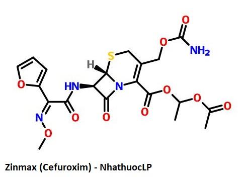 Zinmax (Cefuroxim) - NhathuocLP
