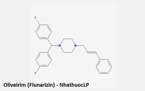 Oliveirim (Flunarizin) - NhathuocLP