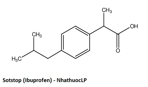 Sotstop (Ibuprofen) - NhathuocLP