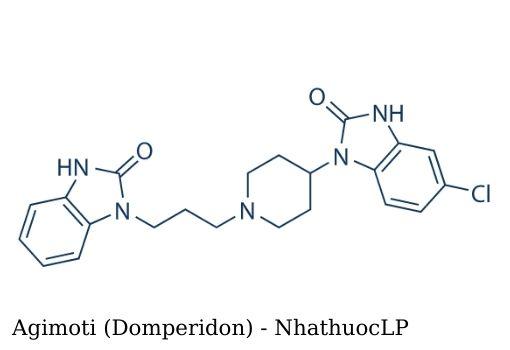 Agimoti (Domperidon) - NhathuocLP